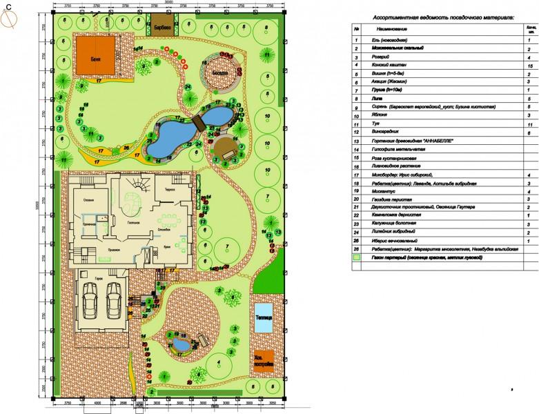 Планировка участка 6 соток с домом в схемах